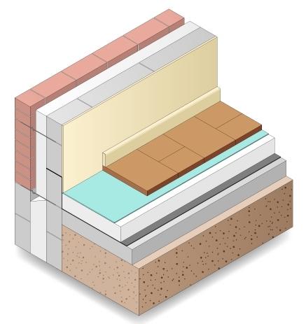 Sundolitt S High Performance Xps And Eps Insulation Ideal