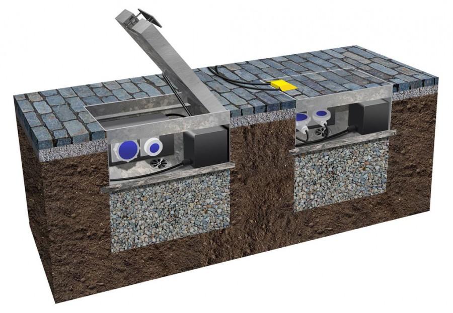 In-Ground / Flip-Lid Units