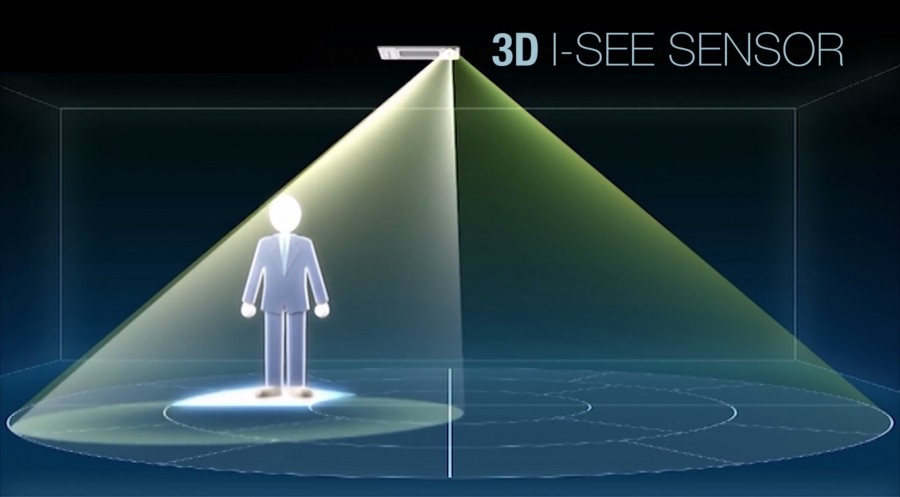 3D i-see Sensor Grille