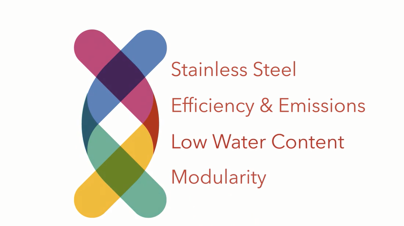 LOW WATER CONTENT BOILERS