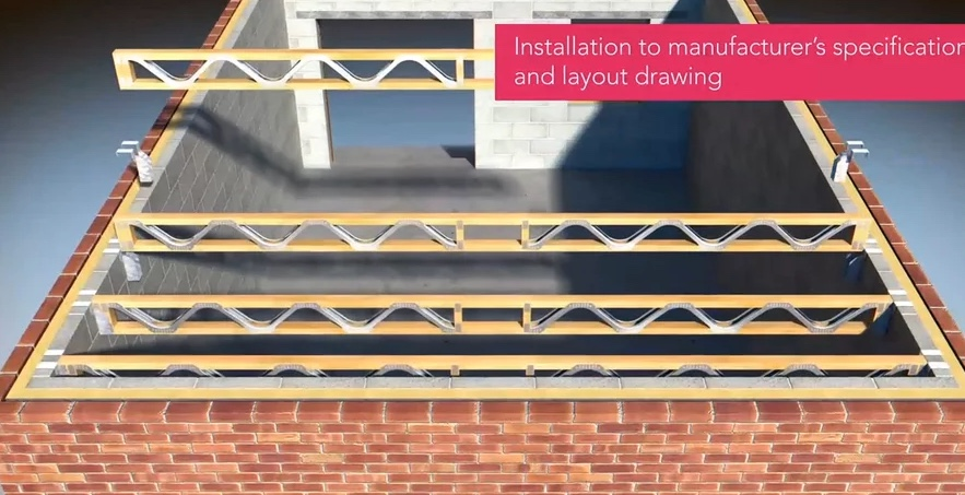 Metal Web Joist Installation Animation